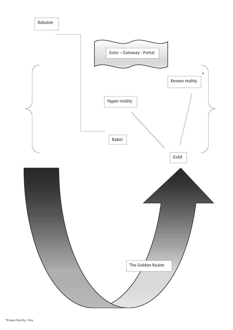 Diagram BabelOnBabalon Kornelia